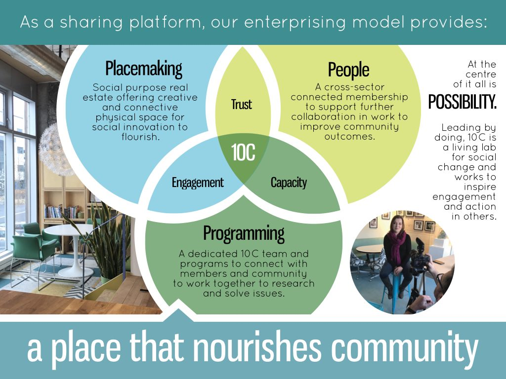 10C a place that nourishes community