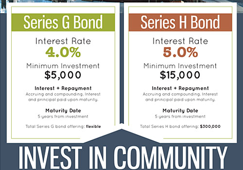 Community Bonds